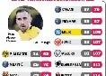 CorSport lancia Milik, la media minuti/gol del polacco è al top in Europa! Arek meglio di Aguero [GRAFICO]