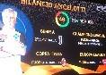 Napoli, il bilancio di Ancelotti: -17 dalla Juventus, addio Coppe e 10 sconfitte totali [GRAFICO]