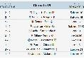 Prossimo turno Serie A: date, orari, anticipi e posticipi della 34esima, tra Sky e Dazn