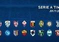 Calendario Serie A 2019/2020: Date, soste e turni infrasettimanali