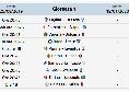 Prossimo turno Serie A: date e orari della 1 e 2 giornata, divisione della partite tra Sky e DAZN