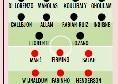 Probabili formazioni Napoli-Liverpool, Mertens out? Gazzetta: Ancelotti valuta la coppia Lozano-Llorente, esclusione clamorosa in vista [GRAFICO]