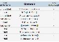 Anticipi e posticipi Serie A - 8a Giornata ritorno: orari partite Serie A