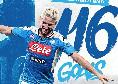 """Il Napoli si complimenta con Mertens: """"Dries, sei nella storia!"""""""
