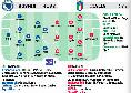 Bosnia-Italia, CorSport: Insigne unico titolare del Napoli, panchina per Meret e Di Lorenzo [GRAFICO]