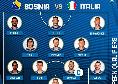 Bosnia-Italia, l'undici scelto da Mancini: Insigne titolare nel tridente con Bernardeschi e Belotti [FOTO]