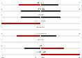 Napoli-Genk, 3-0 all'intervallo: azzurri padroni del campo, gli ospiti non calciano mai in porta [STATISTICHE]