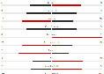 Napoli-Genk, 4-0 al fischio finale: gli azzurri calciano tantissimo, possesso palla al 54% [STATISTICHE]