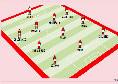 Gazzetta: Gattuso torna al 4-3-3! Rivoluzione in attacco: fuori Mertens, Callejon e Insigne [GRAFICO]