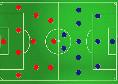 Probabili formazioni Serie A - 23° giornata: Ibra titolare, dubbio Handanovic e Dybala! 13 squalificati