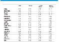 Biglietti Napoli-Fiorentina: prezzi di fascia alta, si gioca stasera alle 20:45 [FOTO]