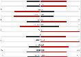 Napoli-Barcellona 1-1: 35% di possesso palla degli azzurri, un solo tiro in porta per i blaugrana! [STATISTICHE]