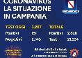 Coronavirus, aggiornamento ore 22.00: in Campania aumenta il numero di tamponi effettuati. In diminuzione i positivi [FOTO]
