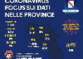 Coronavirus Italia: 2828 positivi in Campania, 186 i deceduti! La provincia di Napoli è la più colpita [FOTO]