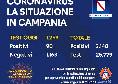 Coronavirus in Campania, il bollettino ufficiale odierno: solo 90 nuovi contagi oggi