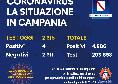 Coronavirus, il nuovo bollettino della Regione Campania: solo 4 positivi su 2315 test