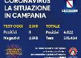 Coronavirus, il bollettino odierno della Campania: nuovamente zero positivi!