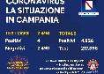 Coronavirus in Campania, il bollettino odierno: quattro positivi su circa 2.500 tamponi