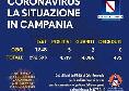 Regione Campania, il bollettino giornaliero: 5 nuovi positivi e 0 decessi