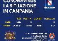 Regione Campania, il bollettino giornaliero: 3 nuovi positivi e 0 decessi