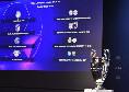 Champions ed Europa League, cambiano alcure regole su calci di rigore e determinazione dell'esito di un incontro: i dettagli