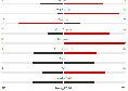 Il Napoli crolla a Barcellona ma i numeri premiano gli azzurri: maggior possesso palla ed il doppio delle conclusioni! [STATISTICHE]