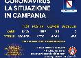 Coronavirus, il bollettino di oggi della Campania: 195 nuovi positivi su 10mila tamponi [GRAFICO]