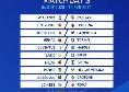 Prossimo turno Serie A: date e orari della 3 giornata, divisione Sky e DAZN. C'è Juventus-Napoli