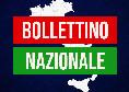 Coronavirus Italia, bollettino 22 ottobre Protezione Civile: 16.079 positivi e oltre 100 morti