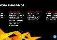 UFFICIALE - Europa League, AZ Alkmaar a Napoli con 19 giocatori: definita la lista dei convocati