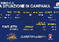 Coronavirus in Campania, il bollettino odierno: 1718 positivi oggi di cui solo 58 sintomatici, 8 decessi negli ultimi 3 giorni