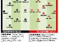 Probabili formazioni Real Sociedad-Napoli, Gazzetta: Demme al fianco di Bakayoko, out Osimhen e Mertens! [GRAFICO]