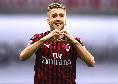 "Milan, Saelemaekers esulta su Instagram: ""Incredibile vittoria, grande spirito di squadra!"""
