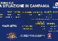 Coronavirus Campania, nuovo bollettino della Regione: 1113 positivi e il 2713 guariti!