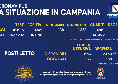 Coronavirus Campania, bollettino di oggi: 1521 nuovi casi, 15 deceduti nelle ultime 48 ore