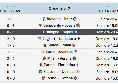Prossimo turno Serie A: date e orari della 26 giornata, divisione Sky e DAZN. C'è Napoli-Bologna
