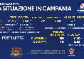 Coronavirus in Campania, il bollettino odierno: 2.842 nuovi casi, 215 sintomatici e 13 decessi