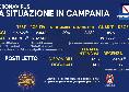 Coronavirus in Campania, il bollettino odierno: 2.843 nuovi casi, 206 sintomatici e 24 decessi