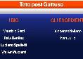 RAI - Toto allenatore Napoli, Zaccagni può essere un indizio per Juric! De Laurentiis apprezza Italiano, Gattuso piace al Monza e a due di A