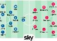 Euro 2020, probabili formazioni Slovacchia-Spagna: solo panchina per Lobotka e Fabian [GRAFICO]
