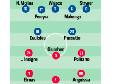 Probabili formazioni Udinese-Napoli, CorSport: idea 4-3-3, tre rientri dal 1' ed Elmas rilanciato [GRAFICO]
