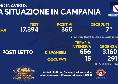 Bollettino Coronavirus Campania: 365 positivi e 7 deceduti