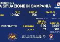 Bollettino Coronavirus Campania: 206 positivi e 3 deceduti