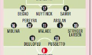 Udinese-Napoli, le probabili formazioni di Gazzetta: tre novità per Spalletti rispetto a Leicester [GRAFICO]