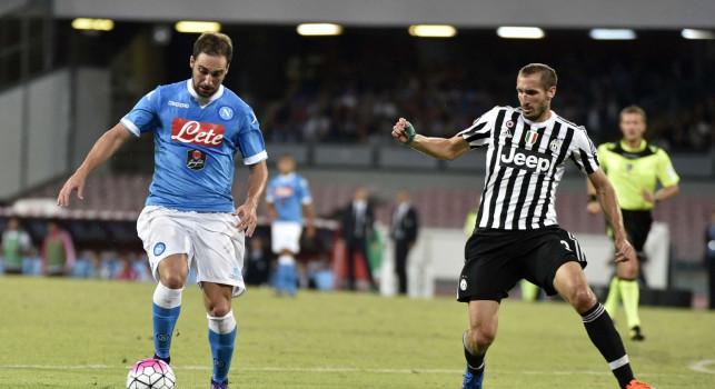 Napoli-Juventus, le pagelle: Higuain <i>piega</i> Buffon, Ghoulam che sorpresa! Finalmente il vero Allan