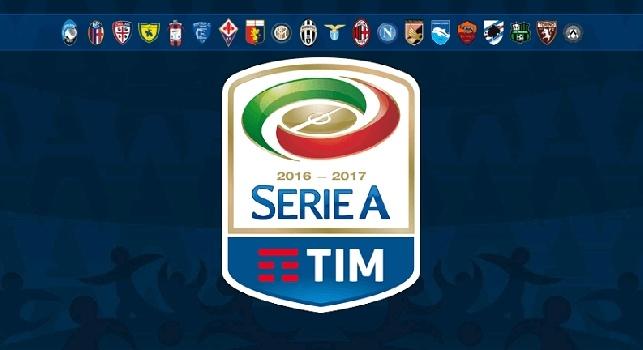 Serie A, la classifica aggiornata: il Napoli agguanta momentaneamente la Roma (FOTO)