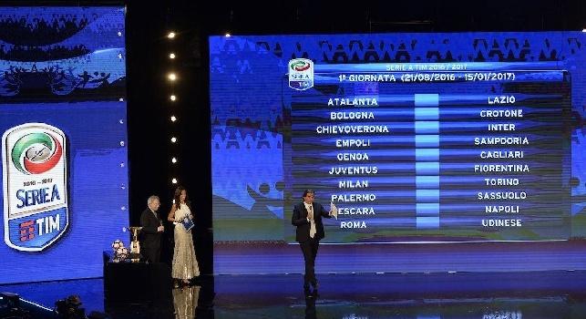 Calendario Serie A, oggi il sorteggio: il Napoli evita una big alla 1a giornata, i criteri