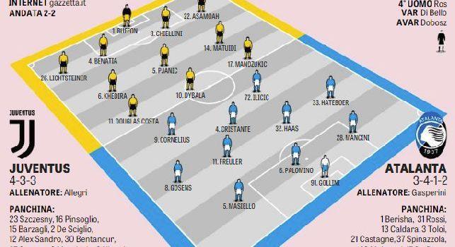 Juve-Atalanta, ancora rivoluzione per Gasperini: out Gomez, pronti 5 cambi compreso il portiere! [GRAFICO]
