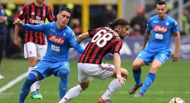 Ricardo Rodriguez-Napoli, Sportitalia: operazione completata, apertura del Milan al prestito con diritto di riscatto