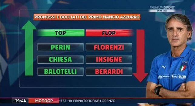 Strano grafico di Premium, Insigne messo tra i flop della Nazionale di Mancini [GRAFICO]
